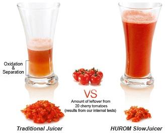 hurom slow juicer auger juicer